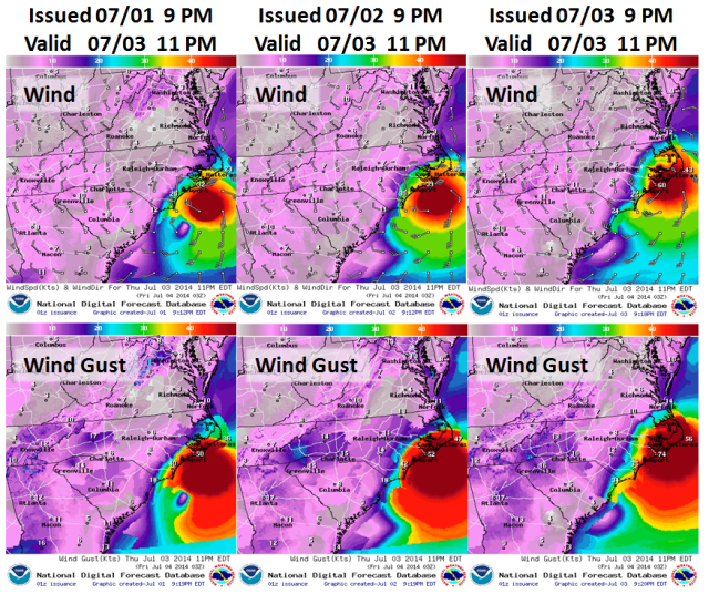 NDFD wind (top row) and wind gust (bottom row) forecasts valid at 11 PM EDT on 07/03 and issued at 07/01 9 PM EDT, 07/02 9 PM EDT, and 07/03 9 PM EDT,